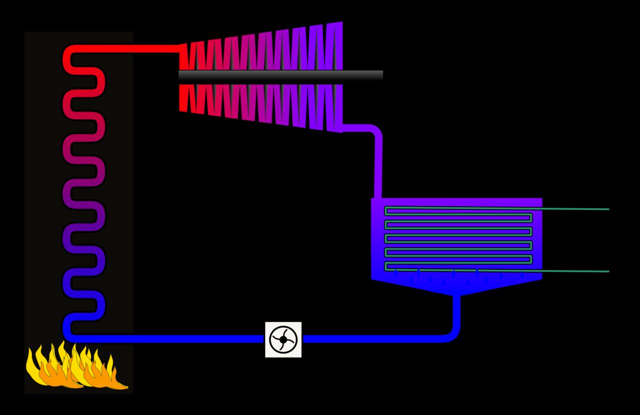 Smoweb The Computational Platform Nuclear Power Plant Diagram Animation